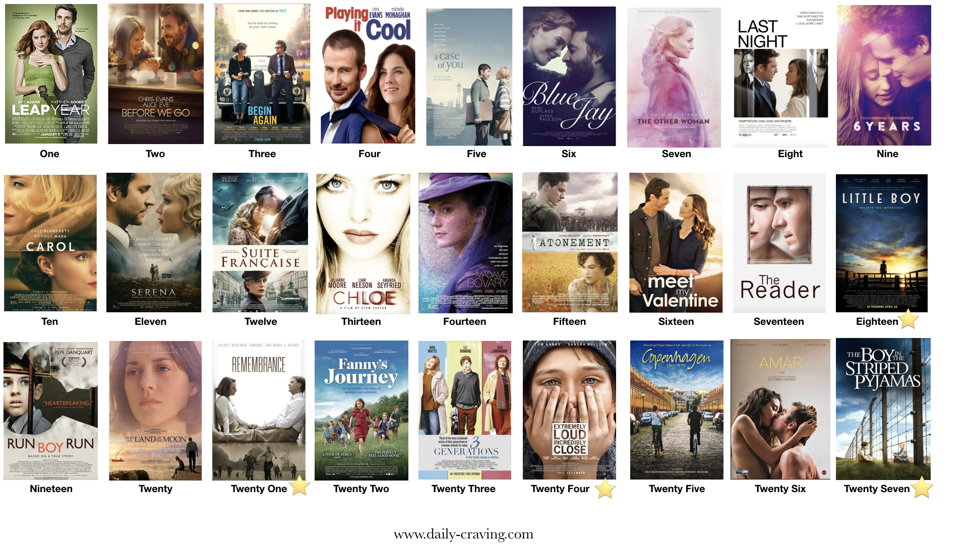 Favorite Netflix Movie list | Houston based lifestyle blogger | Lilly Beltran